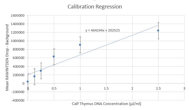File:BME-cali chart.jpg