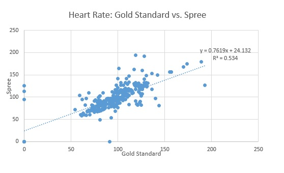 HeartRateScatterPlot.jpg