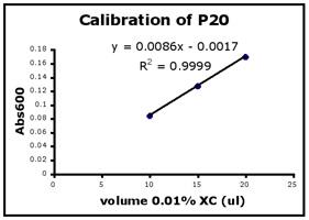 File:P20calibration.jpg