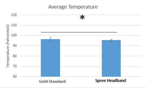 File:Temp Graph G4.PNG