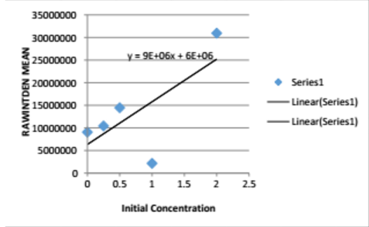 File:BME100G16Graph2.png
