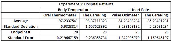 File:BME100 Lab3B Data2.PNG