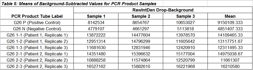 Lab 5 Data Table 5.PNG