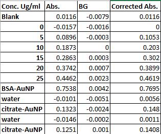 File:CHEM571 09.11.13 cmj AAdata.png