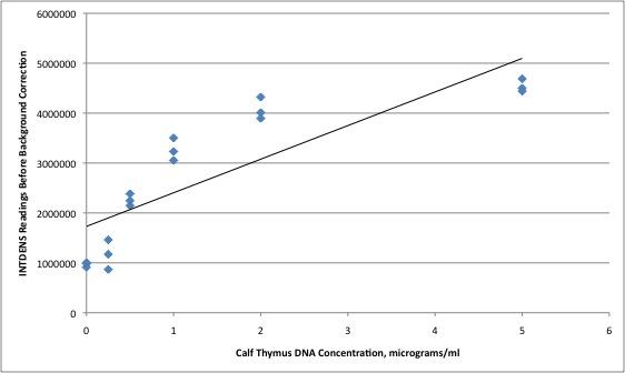 DNAGraph.jpg