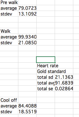 File:Heart rate gold.png