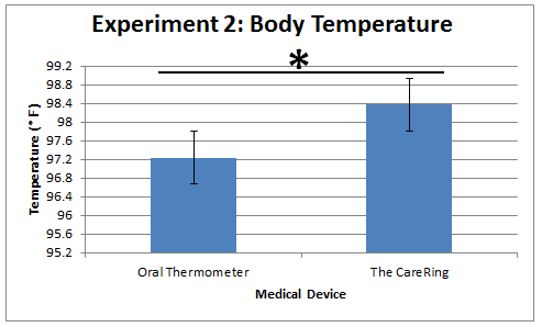 BME100 Lab3B graph3.PNG