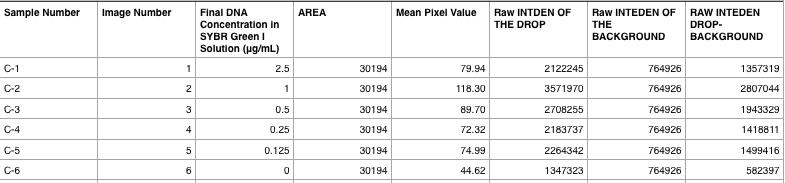 Calib Data.png