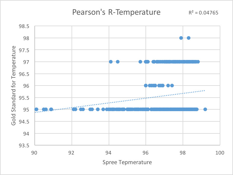 File:Temprchart.png