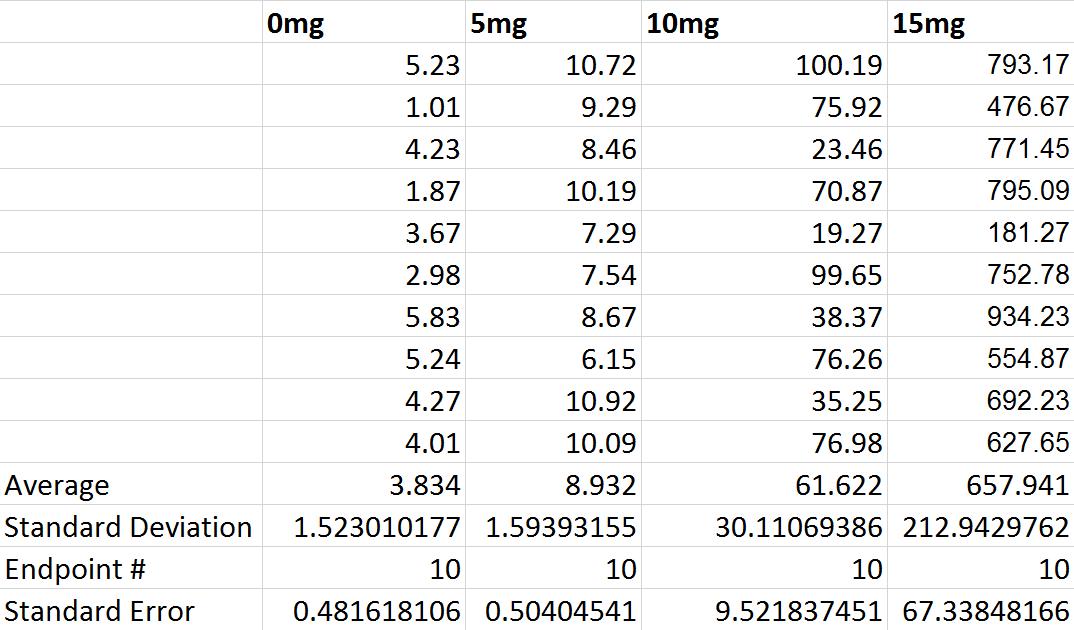 Data table 1.jpg