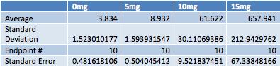 File:Human Data Table.jpg