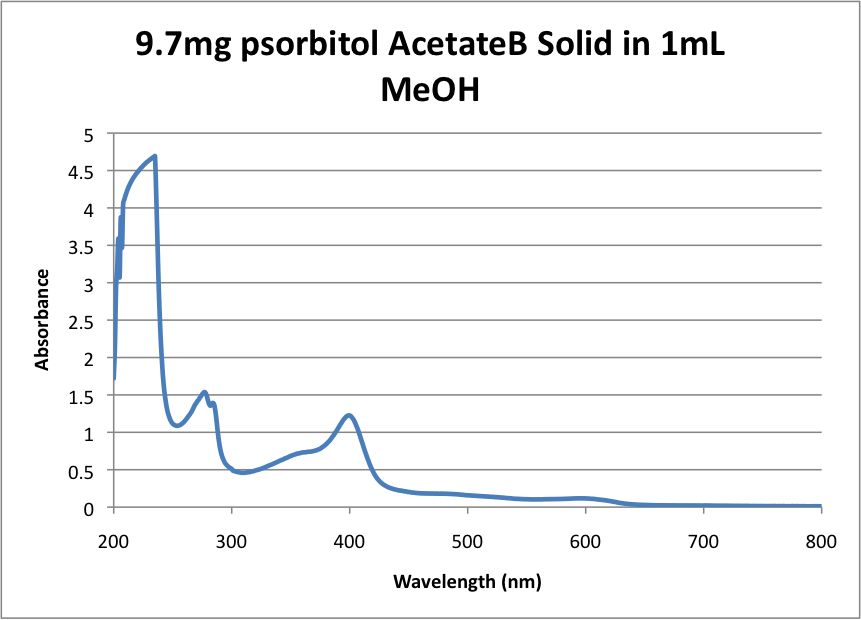 Image:12.5mg_psorbitol_acetate_in_MeOH.png
