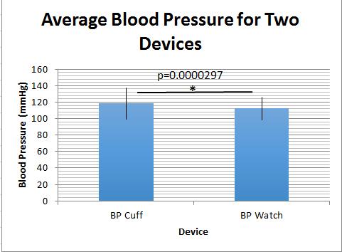 File:Bloodpress2.jpg
