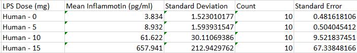 File:Human descriptive statistics.PNG