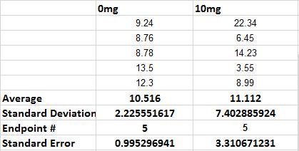 File:Rate table.jpg