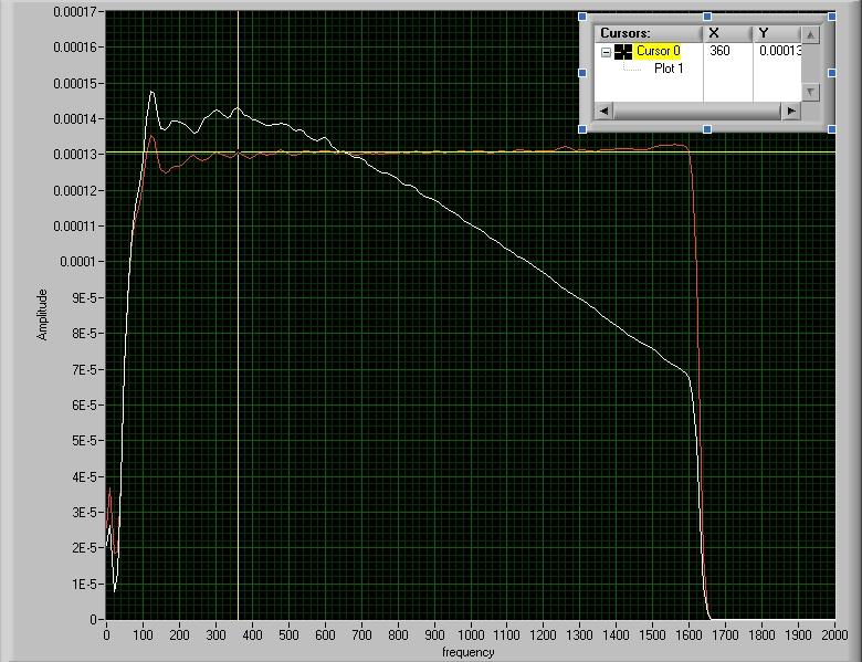 Krohn-Hite filter rolloff.jpg