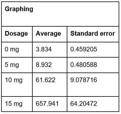 File:BME100,group8,10-30,graphinghuman.JPG