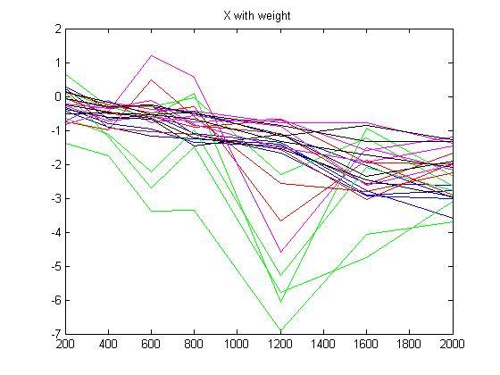 File:Graphx.jpg