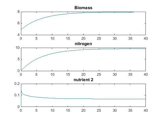 KRA 2n graph.jpg