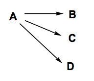File:Reaction Giving Mixture.png