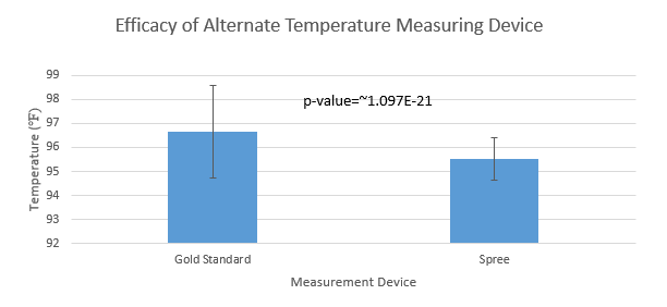 File:BME100 Group118AM Graph2.png