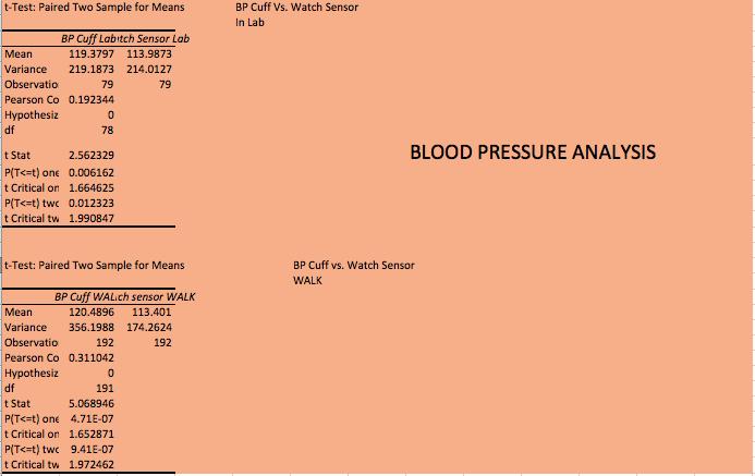 File:Blood pressure.png
