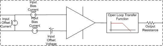 File:Op Amp Model.jpg