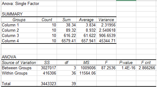 File:Snippet p value human.PNG