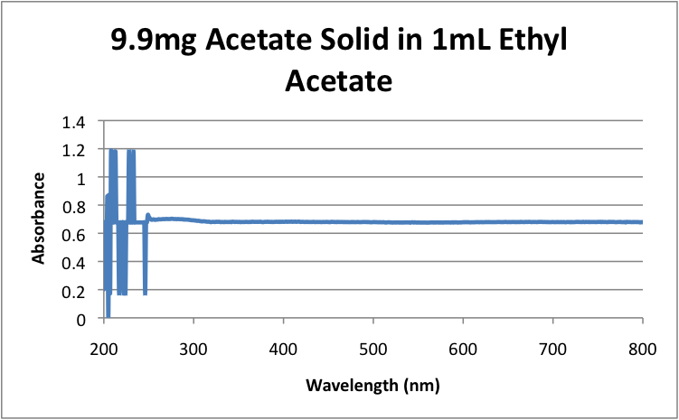 9.9 Acetate Solid in 1mL Ethyl Acetate.png