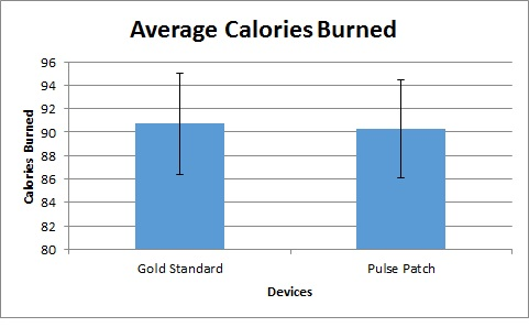 Calories1.jpg