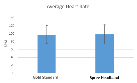 Heart Rate Graph G4.PNG