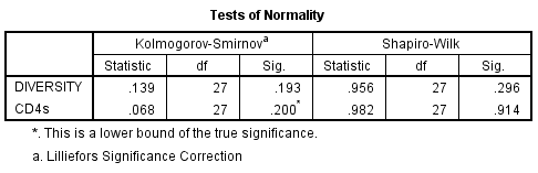 File:Normality test.png