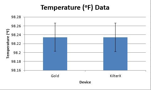 File:KilterXTemperatureGraph.jpg