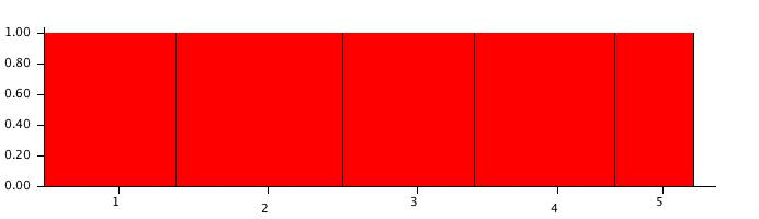 File:20111130 StructureBarPlot.jpg