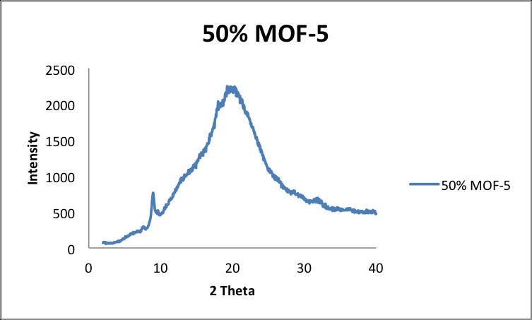 File:5 21 2014 50 MOF 5 peak.png