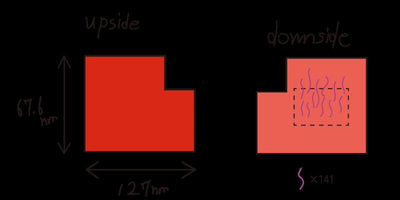 File:Design-outside-fig4.png