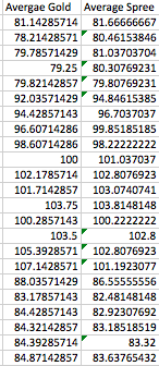 File:Lab3HeartRateStats.png