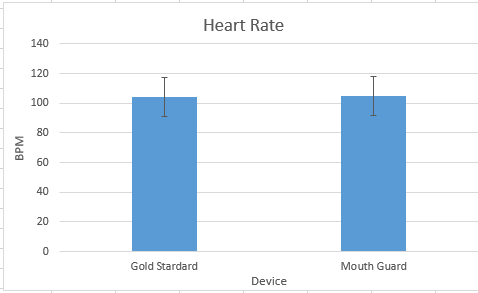 File:Heart rate graph.PNG