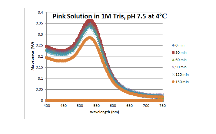 File:Pinksolutioncold.png