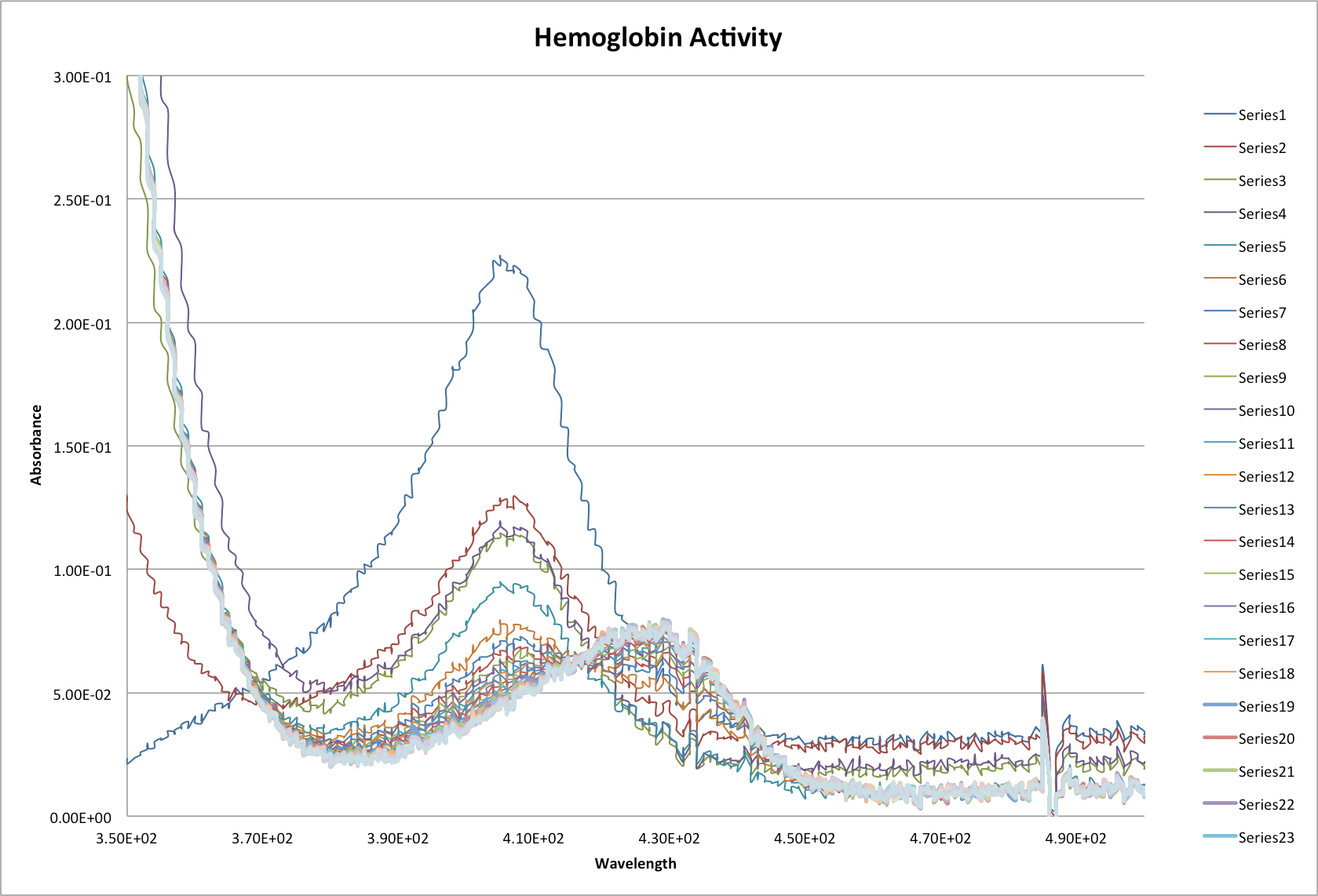 Hemoglobin control ocean.png
