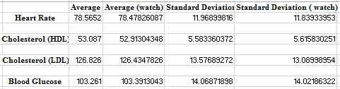Comparison Data.jpg