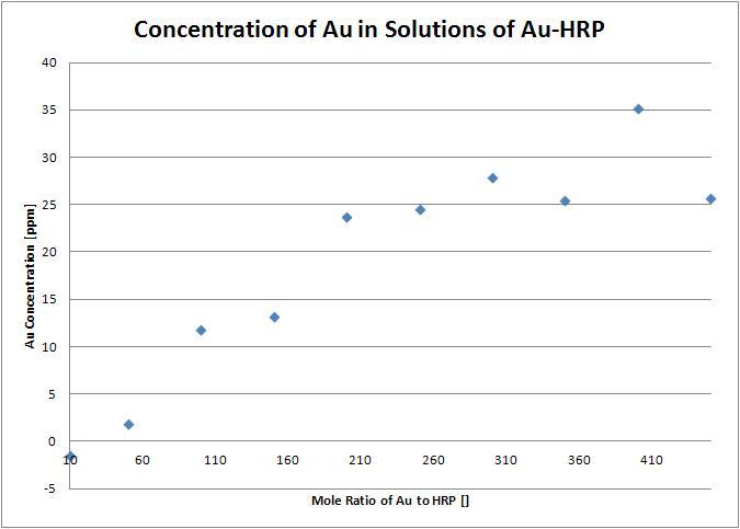 File:AAS AuHRP.JPG