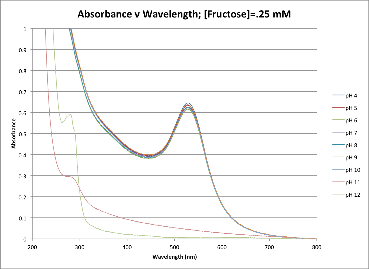 091416 Abs v Wave Fruc25.png