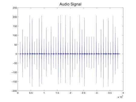 Audio Signal.jpg