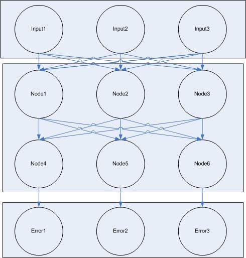 Berk nnet network.PNG