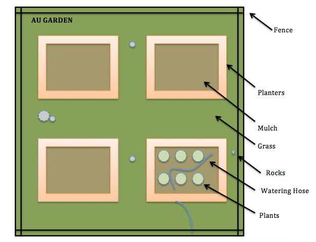 File:Cosette Taggart lab 1 transect overview.png