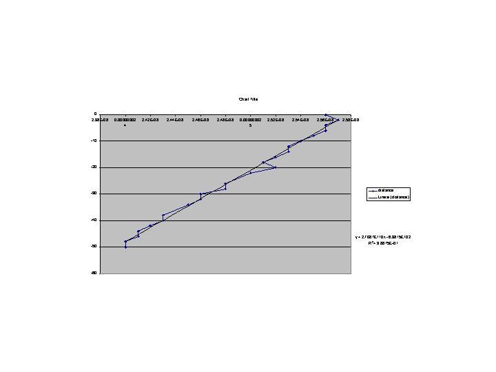File:Graph SL (ML).jpg