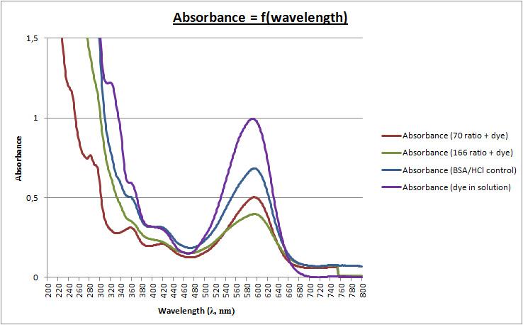File:22feb - UV curve zoom.jpg