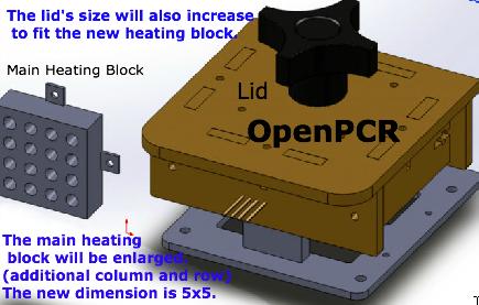 New OpenPCR Design