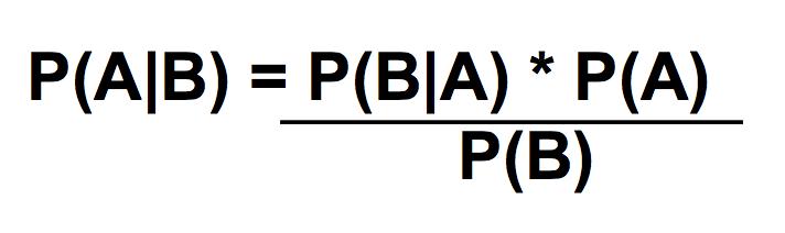 File:Bayesstatformula.jpg